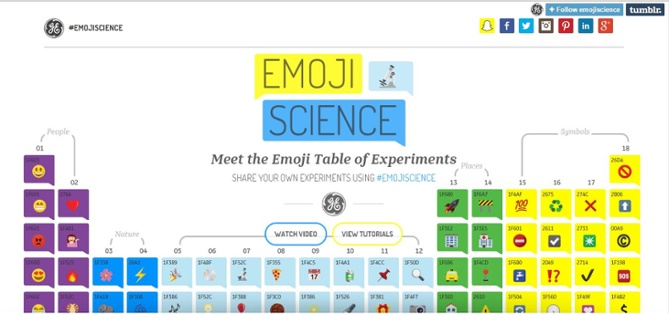 ge-emoji-science
