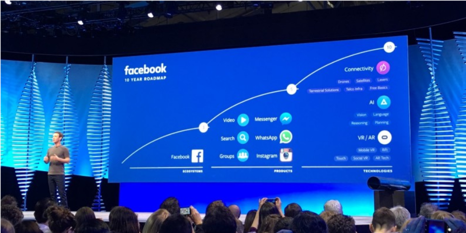 Tek görselde Facebook'un 10 yıllık yol haritası: lazerler, botlar ve sanal gerçeklik