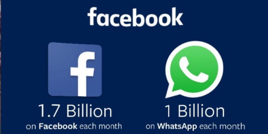 Facebook 1,7 milyar aylık aktif kullanıcıya ulaştı