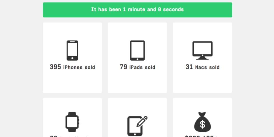 Dakikada 395 iPhone satan Apple'ın yok artık dedirten sayıları